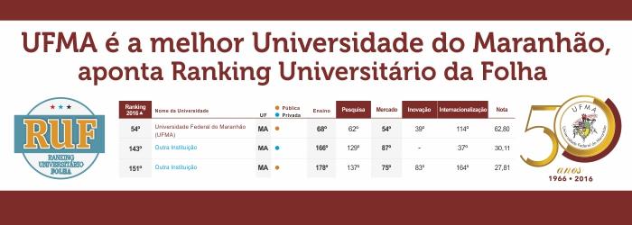 UFMA é a melhor universidade do Maranhão